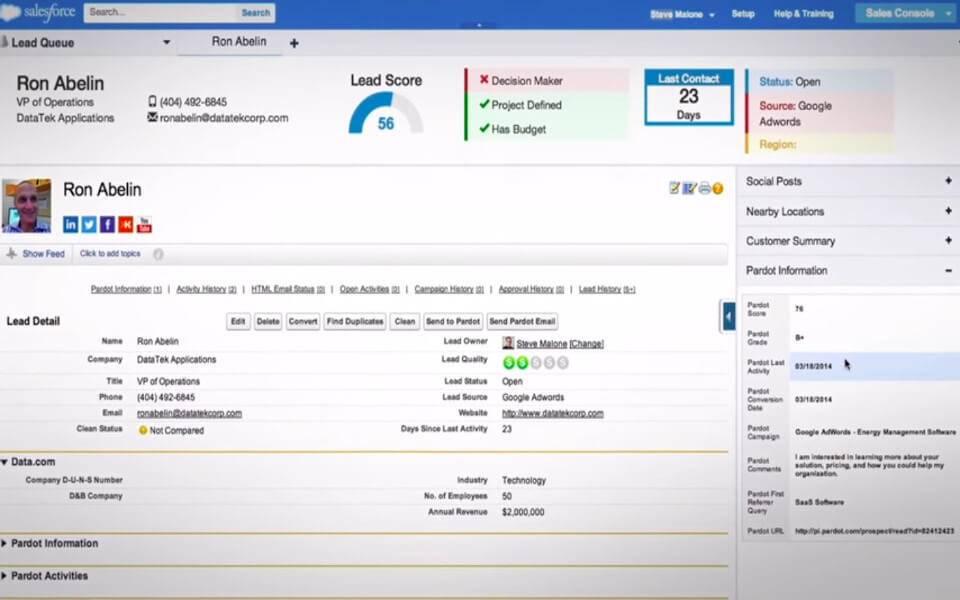Tela Salesforce CRM