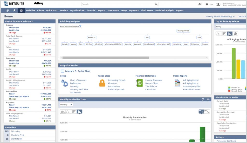 Oracle NetSuite ERP é um dos sistemas de gestão mais robustos do mercado