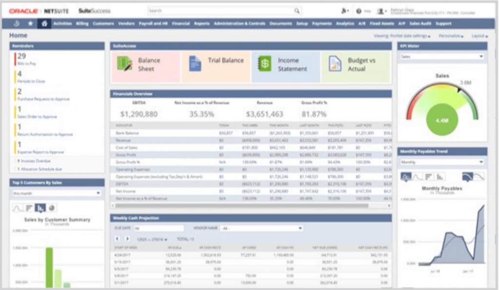 Relatórios do NetSuite ERP