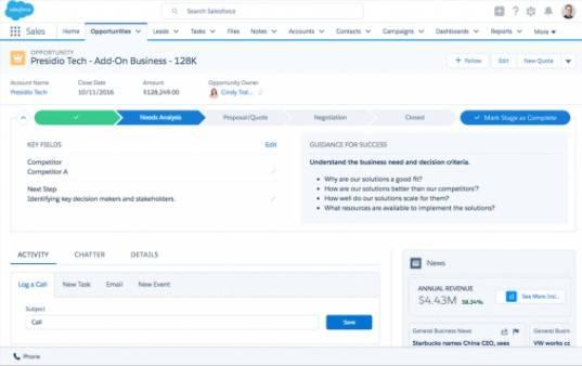 Sales Cloud, o CRM da Salesforce