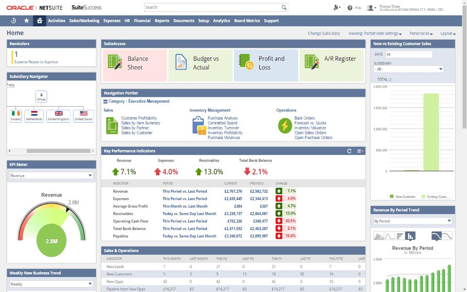 Capa Oracle NetSuite ERP vs Quickbooks