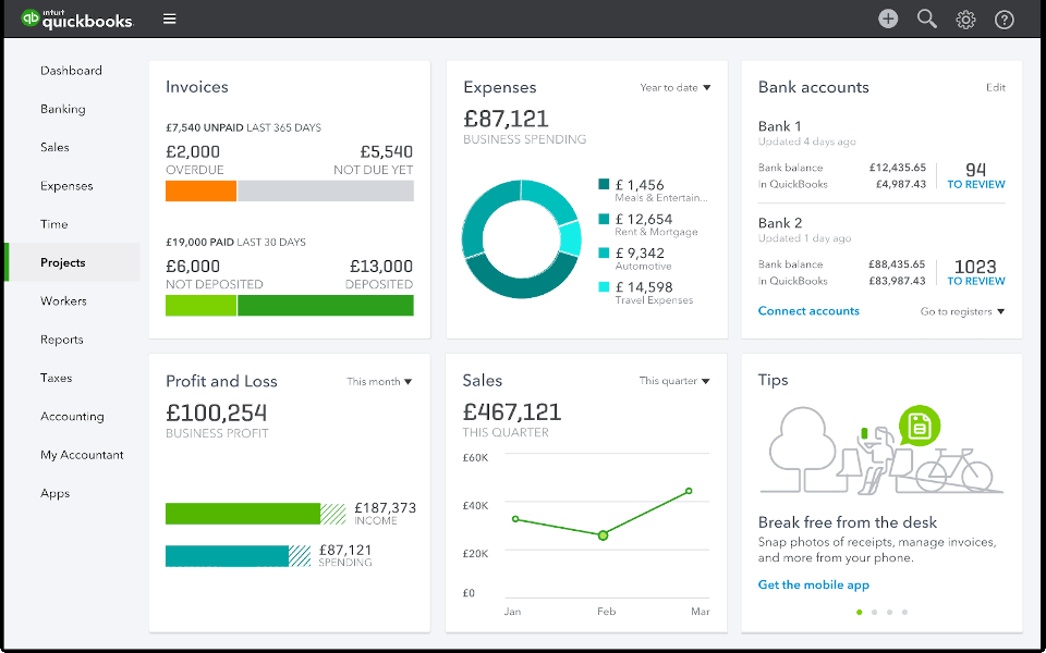 Dashboard do Quickbooks ERP