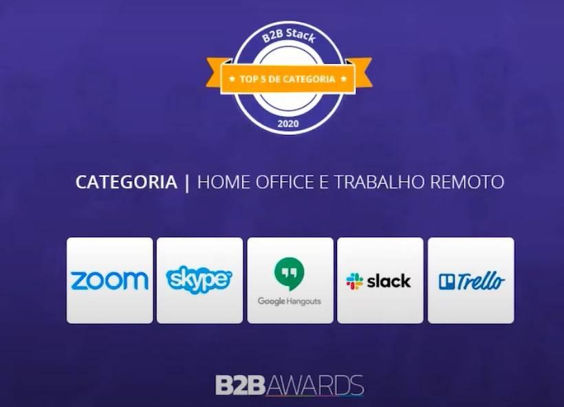 Os softwares de Home Office e Trabalho Remoto mais bem avaliados