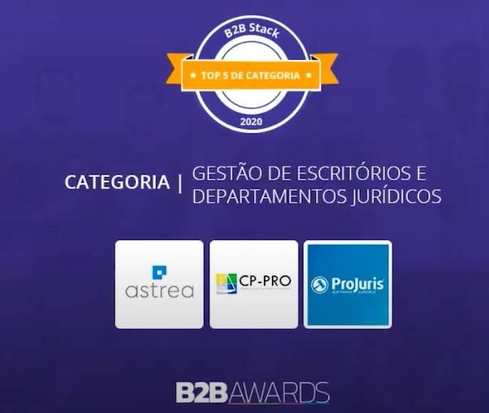 Os softwares de Gestão de Escritórios e Departamentos Jurídicos mais bem avaliados