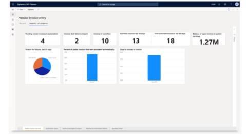 Dynamics 365 Finance ERP para para médias e grandes empresas