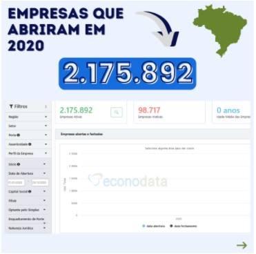 Imagem do mapa do Brasil com informações de campanha