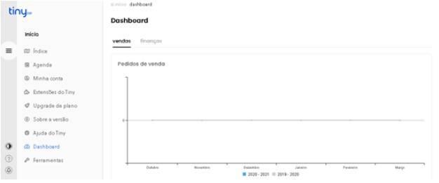 Gráfico de vendas no Tiny ERP