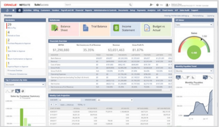 Painel do software Oracle NetSuite ERP