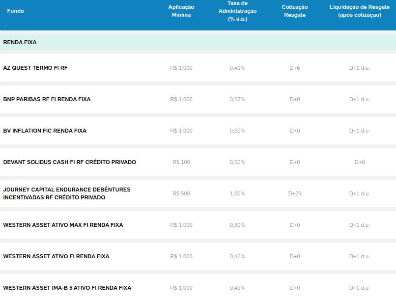 Imagem mostra uma tabela em cores azuladas que comparar diversos tipos de investimentos